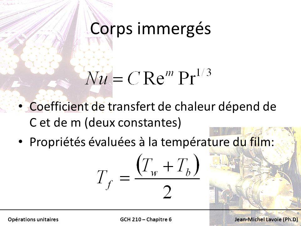 Corps immergés Coefficient de transfert de chaleur dépend de C et de m (deux constantes) Propriétés évaluées à la température du film: