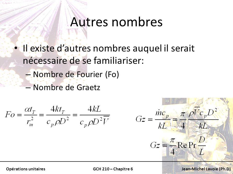 Autres nombres Il existe d'autres nombres auquel il serait nécessaire de se familiariser: Nombre de Fourier (Fo)