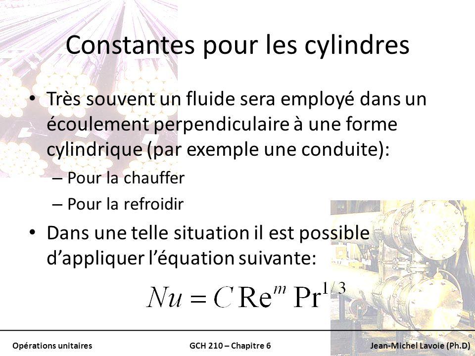 Constantes pour les cylindres