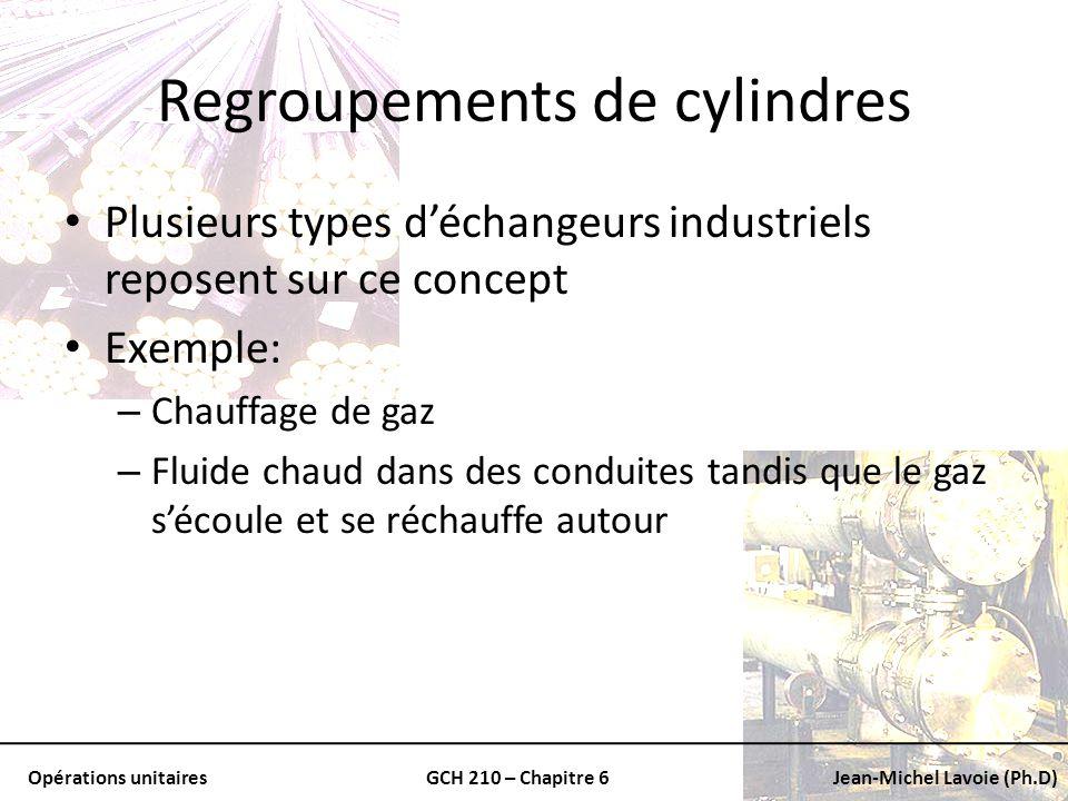 Regroupements de cylindres