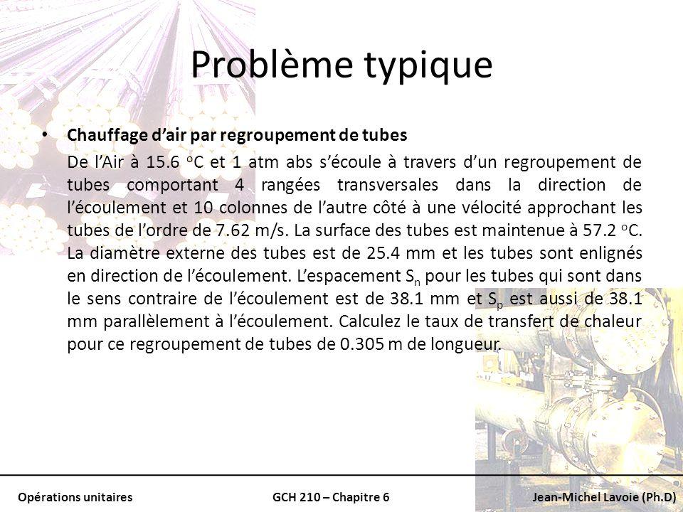 Problème typique Chauffage d'air par regroupement de tubes
