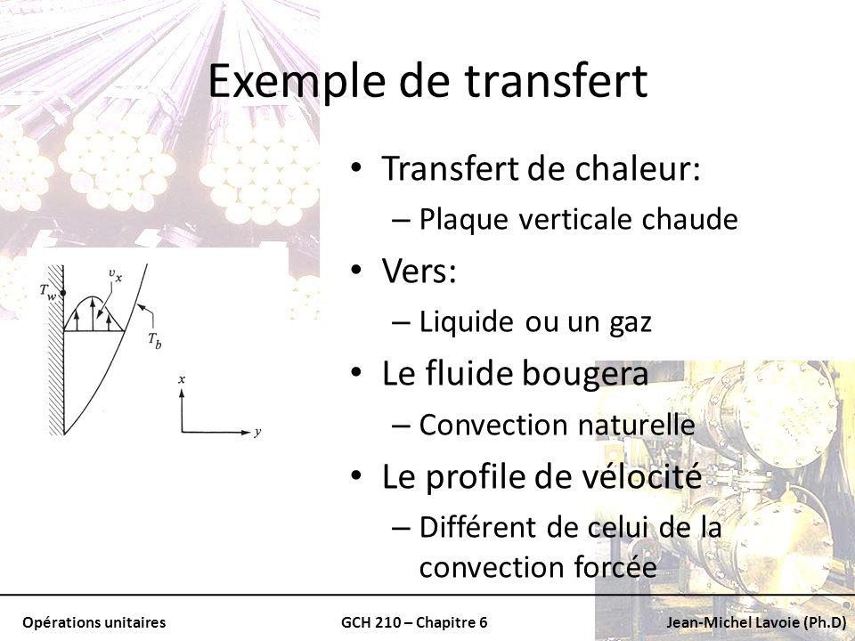 Exemple de transfert Transfert de chaleur: Vers: Le fluide bougera