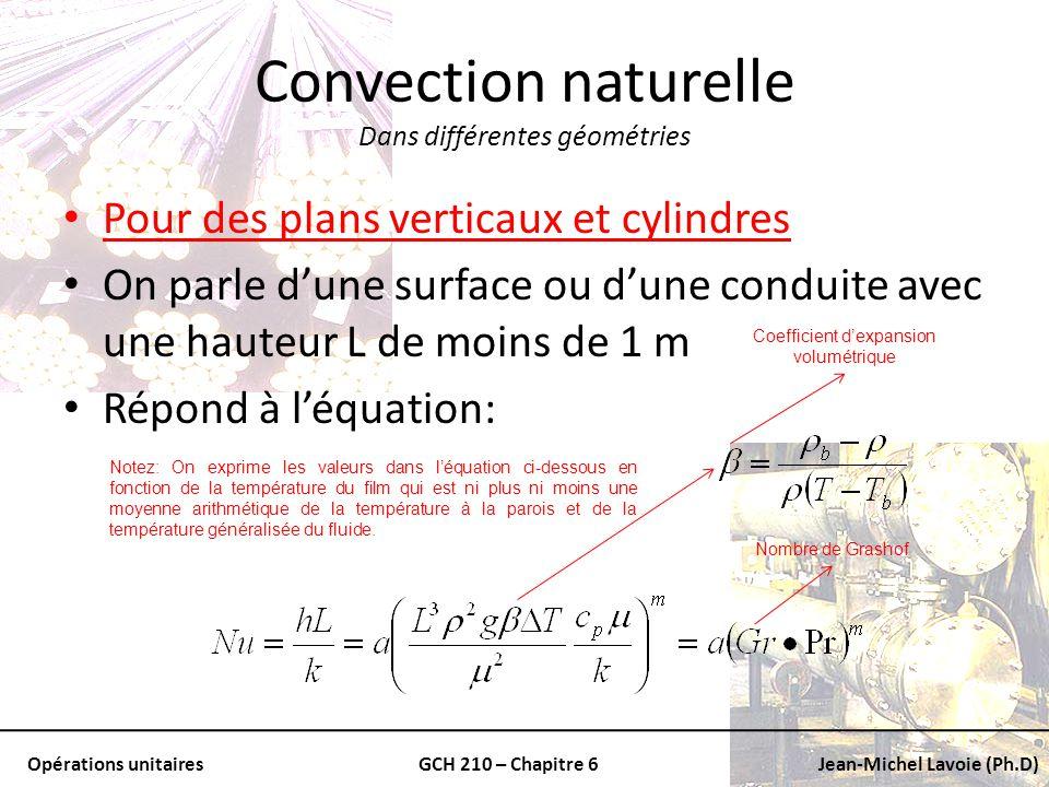 Convection naturelle Dans différentes géométries
