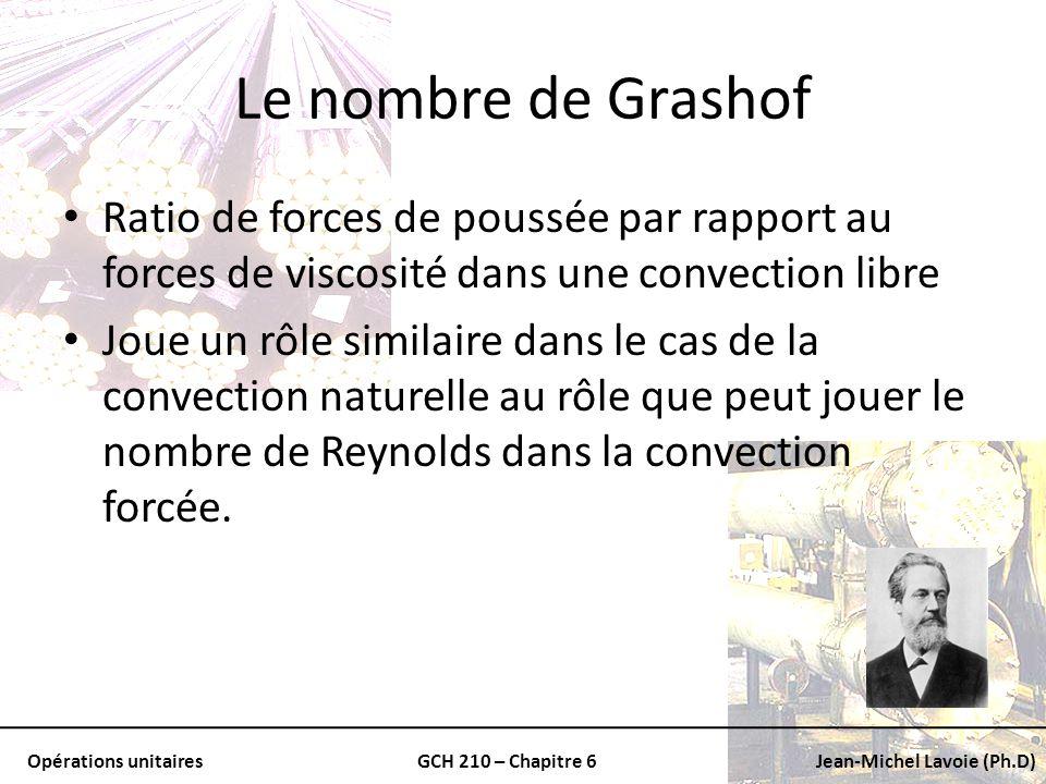 Le nombre de Grashof Ratio de forces de poussée par rapport au forces de viscosité dans une convection libre.