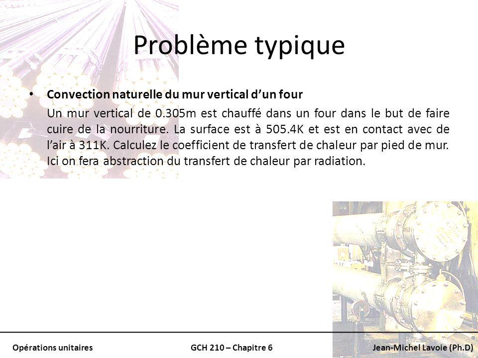 Problème typique Convection naturelle du mur vertical d'un four