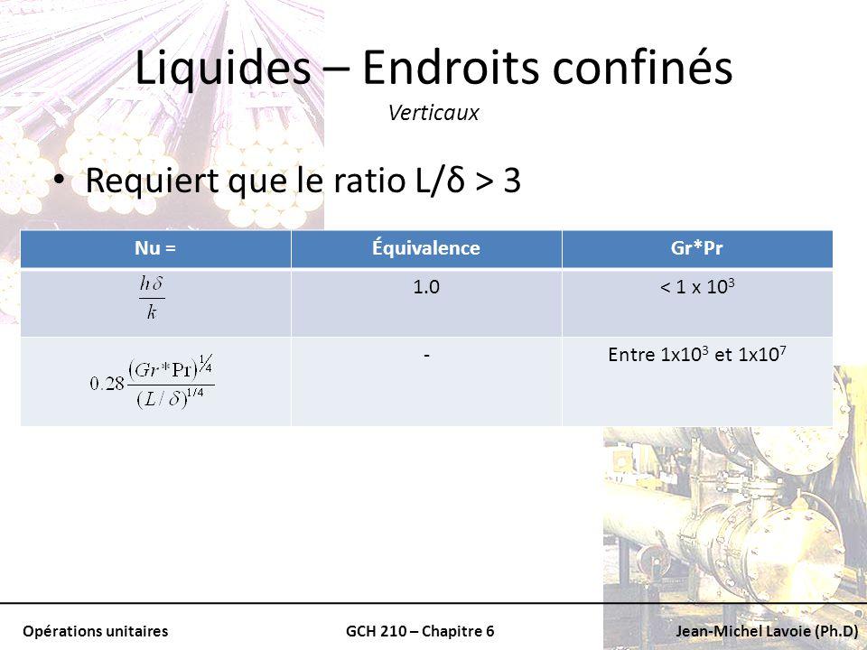 Liquides – Endroits confinés Verticaux