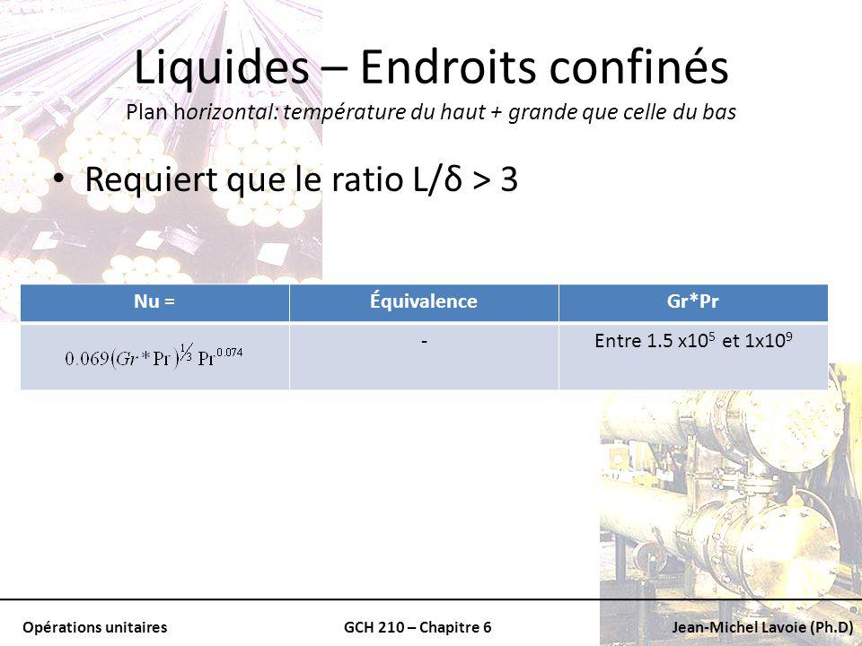 Liquides – Endroits confinés Plan horizontal: température du haut + grande que celle du bas