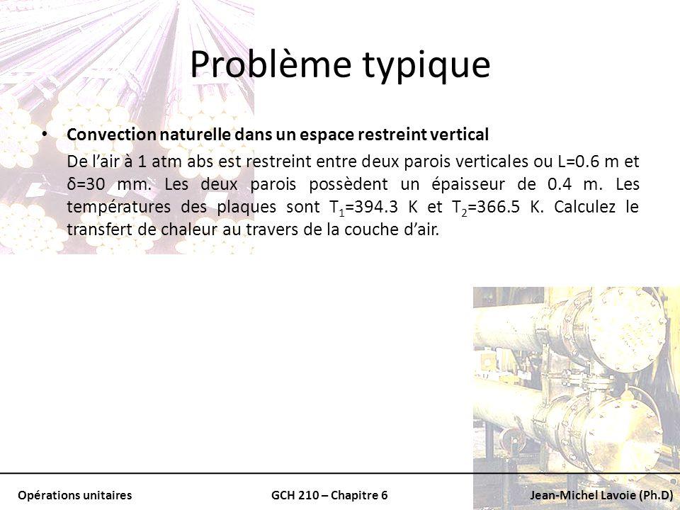 Problème typique Convection naturelle dans un espace restreint vertical.