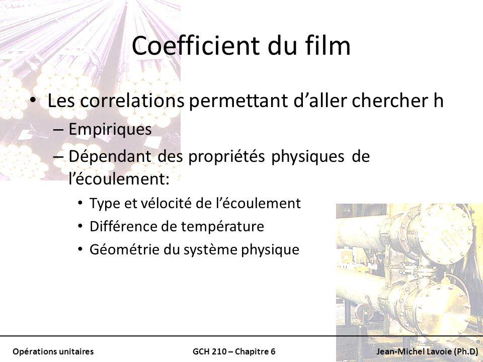 Coefficient du film Les correlations permettant d'aller chercher h