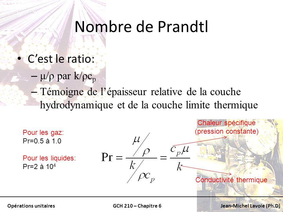 Nombre de Prandtl C'est le ratio: μ/ρ par k/ρcp