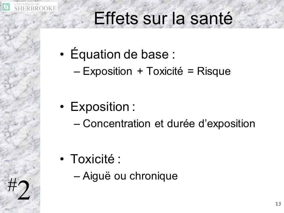 #2 Effets sur la santé Équation de base : Exposition : Toxicité :