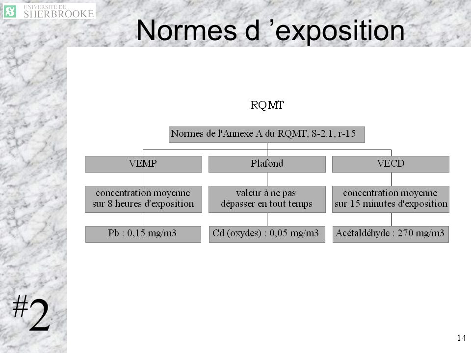Normes d 'exposition #2