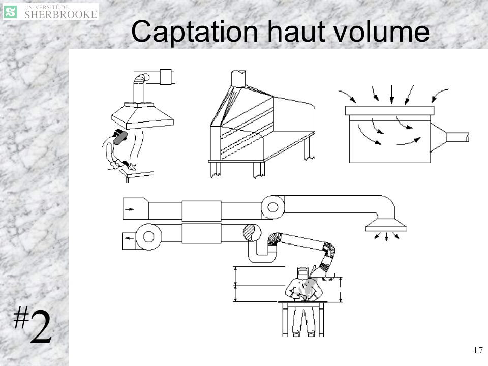 Captation haut volume #2
