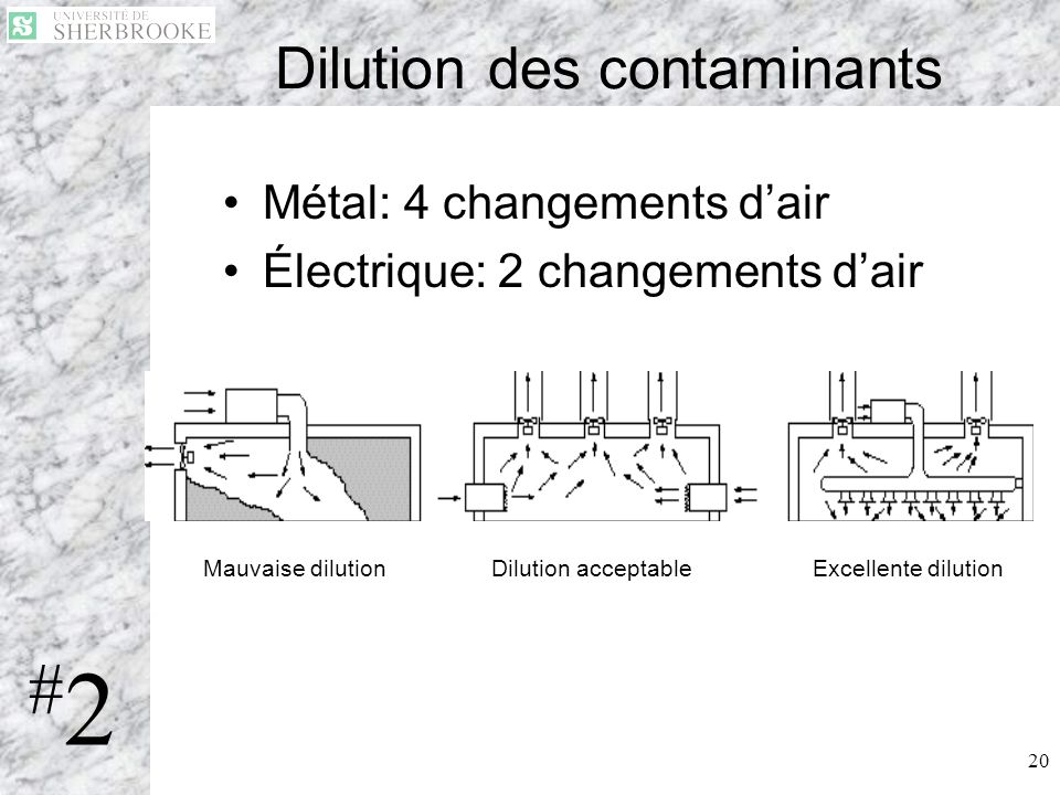 Dilution des contaminants