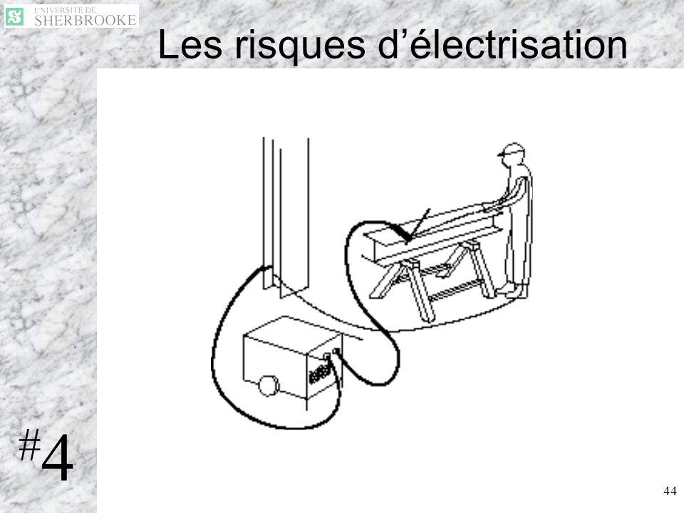 Les risques d'électrisation