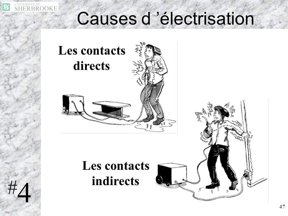 Causes d 'électrisation