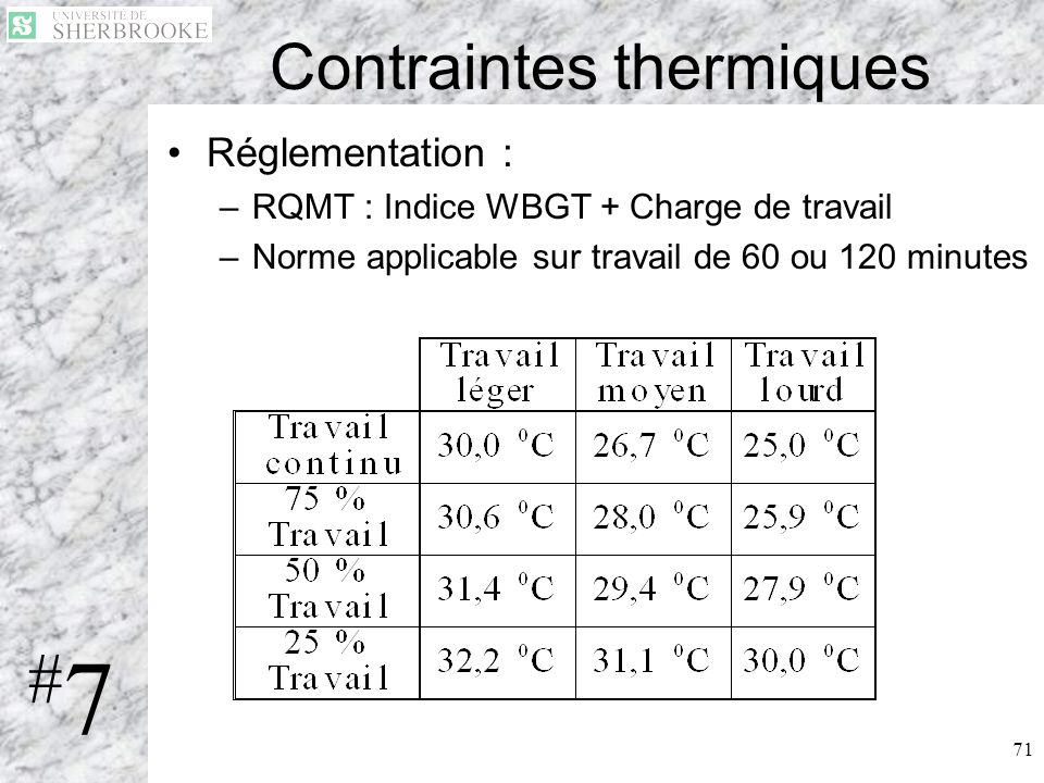 Contraintes thermiques