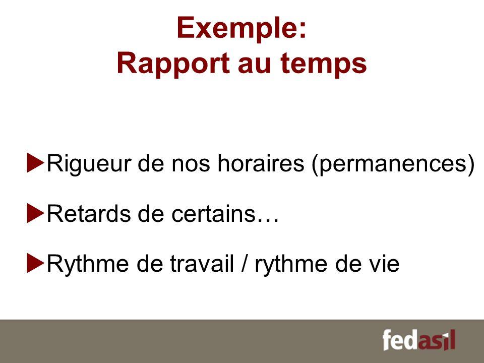 Exemple: Rapport au temps