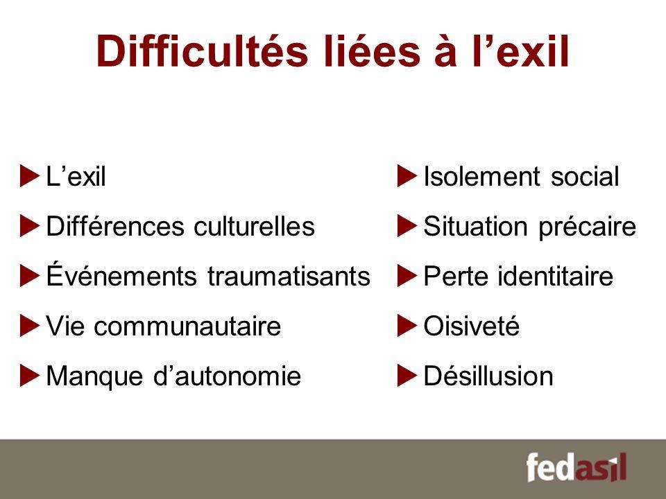 Difficultés liées à l'exil