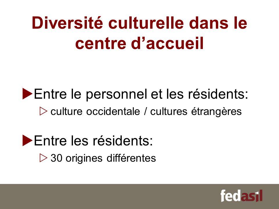 Diversité culturelle dans le centre d'accueil