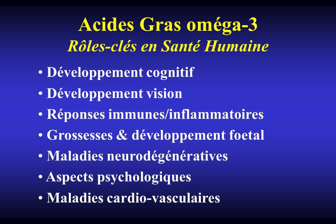 Rôles-clés en Santé Humaine