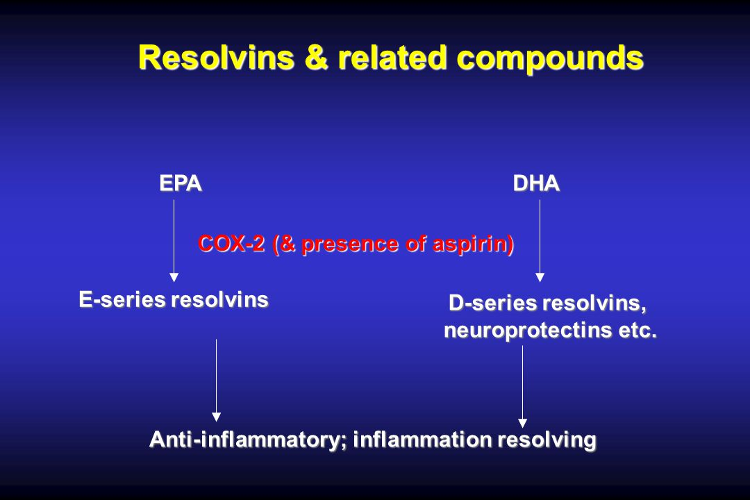 Resolvins & related compounds