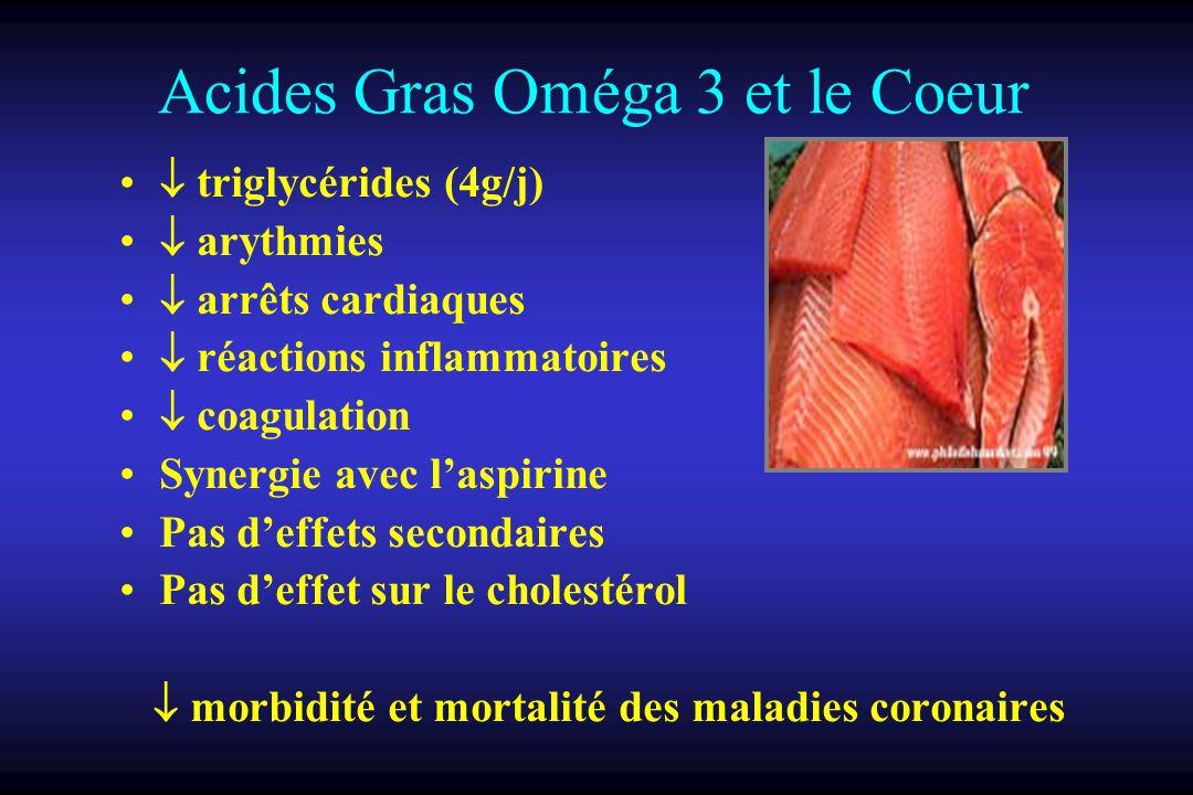 Acides Gras Oméga 3 et le Coeur