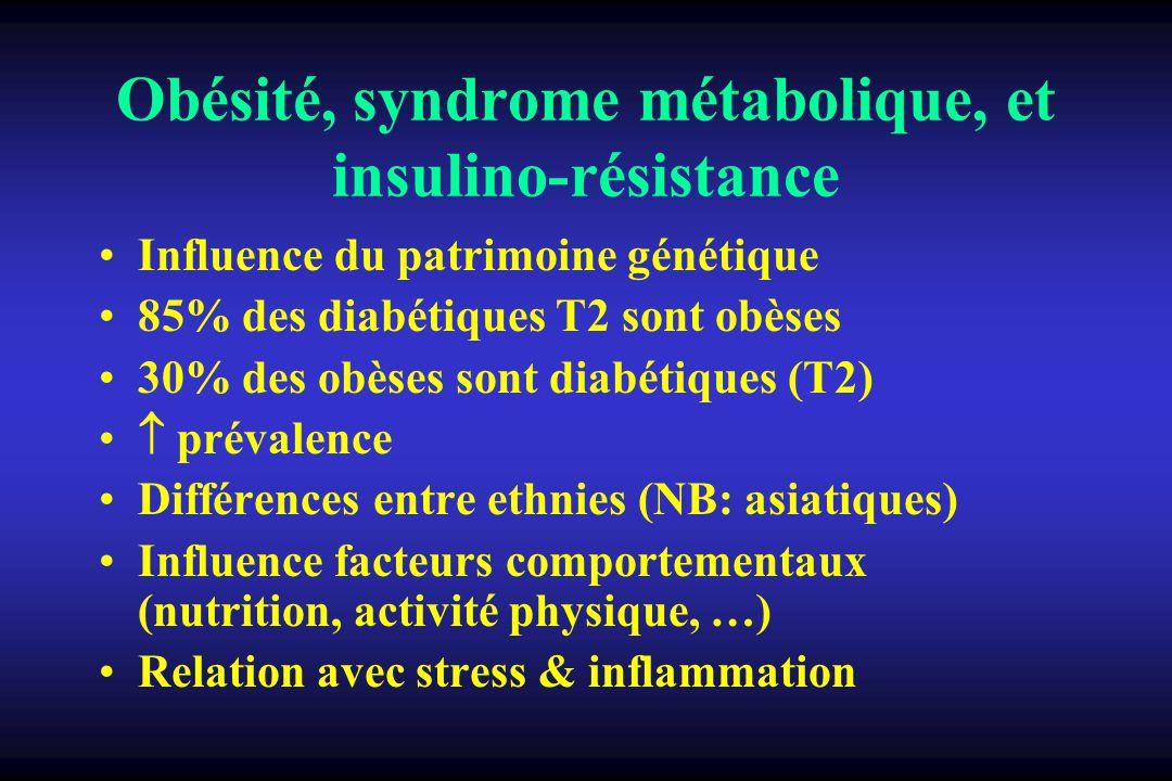 Obésité, syndrome métabolique, et insulino-résistance