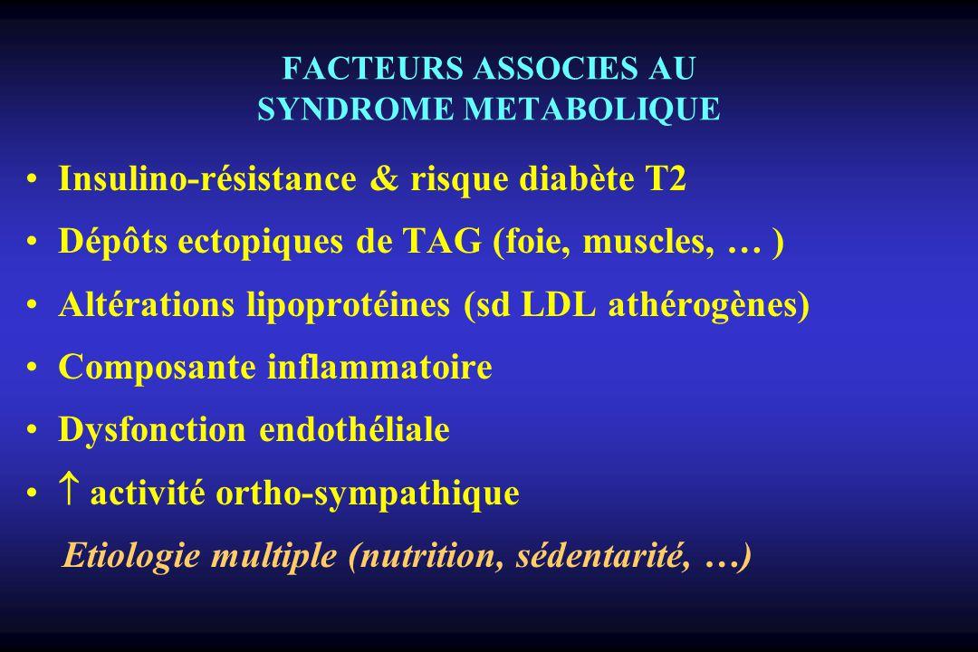 FACTEURS ASSOCIES AU SYNDROME METABOLIQUE