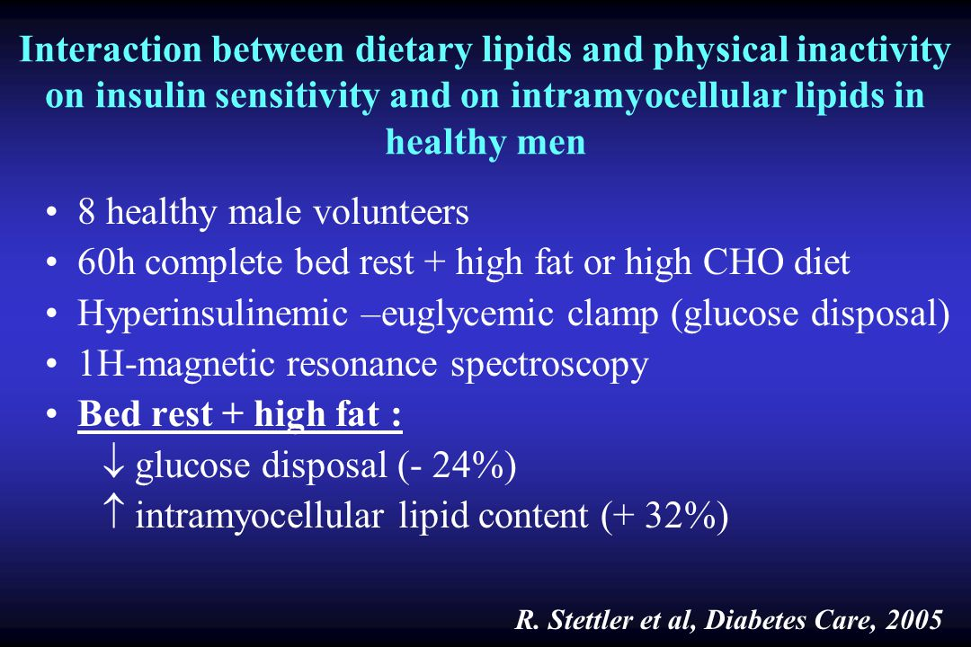 Interaction between dietary lipids and physical inactivity on insulin sensitivity and on intramyocellular lipids in healthy men