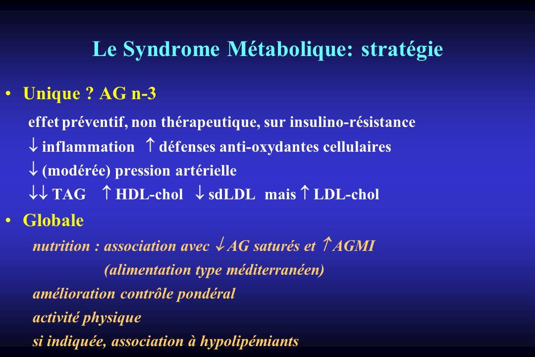 Le Syndrome Métabolique: stratégie