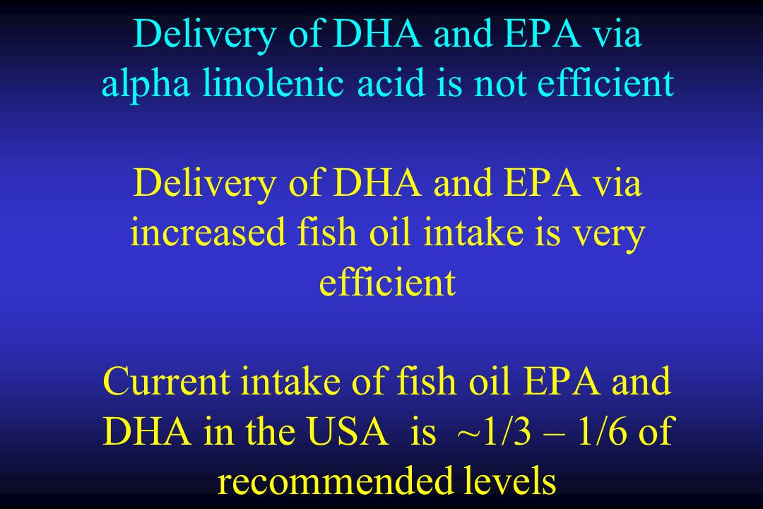 Delivery of DHA and EPA via alpha linolenic acid is not efficient Delivery of DHA and EPA via increased fish oil intake is very efficient Current intake of fish oil EPA and DHA in the USA is ~1/3 – 1/6 of recommended levels