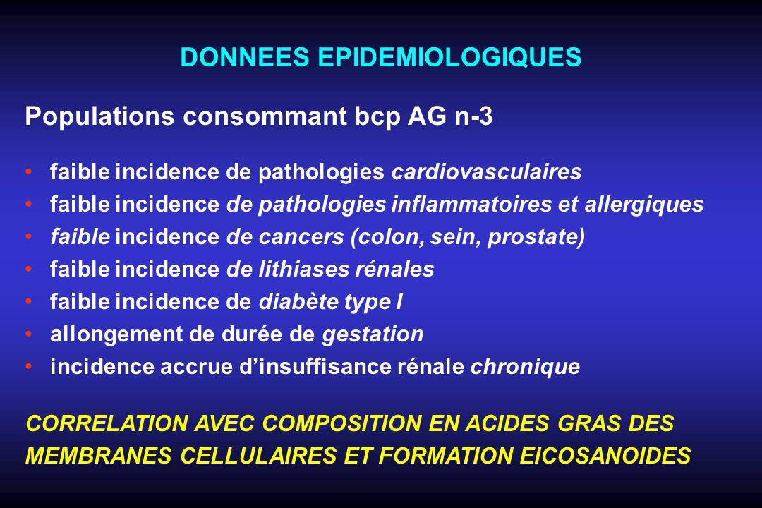 DONNEES EPIDEMIOLOGIQUES
