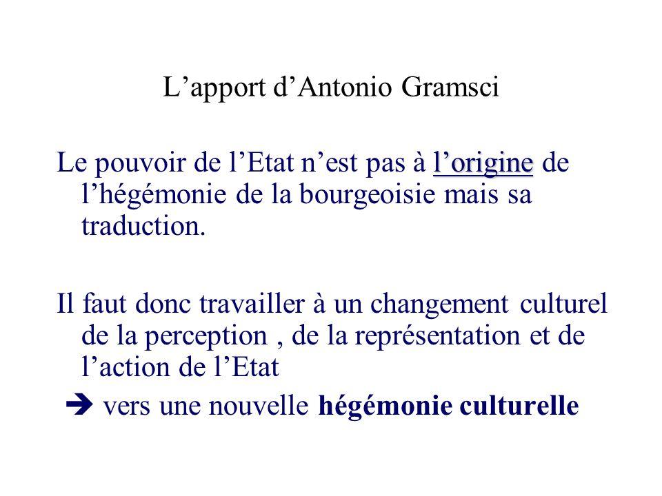 L'apport d'Antonio Gramsci