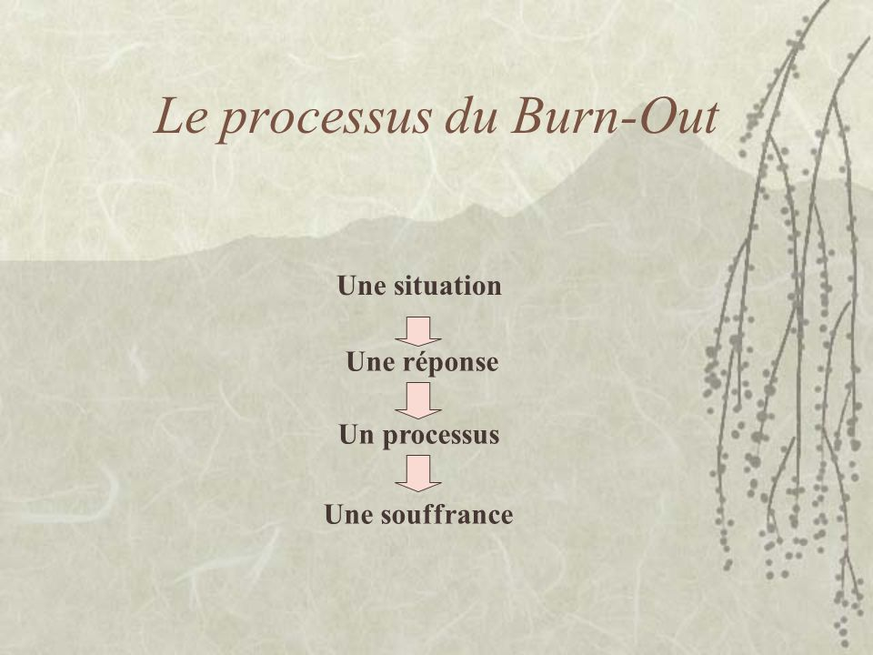 Le processus du Burn-Out