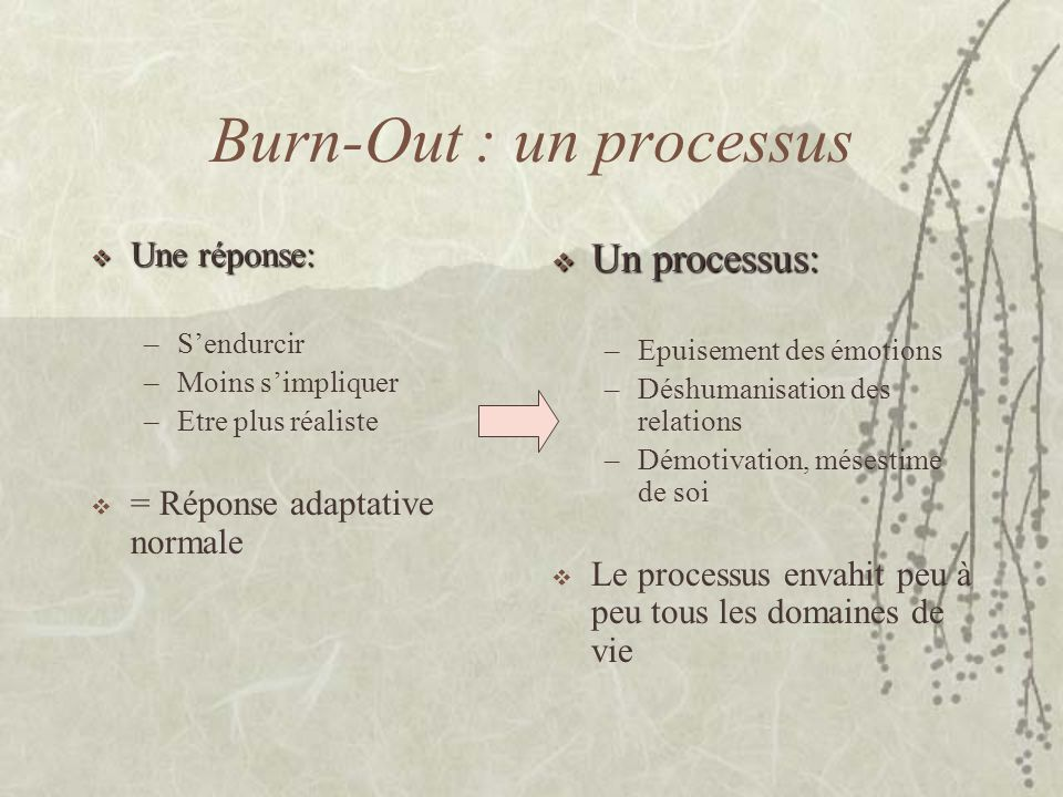 Burn-Out : un processus