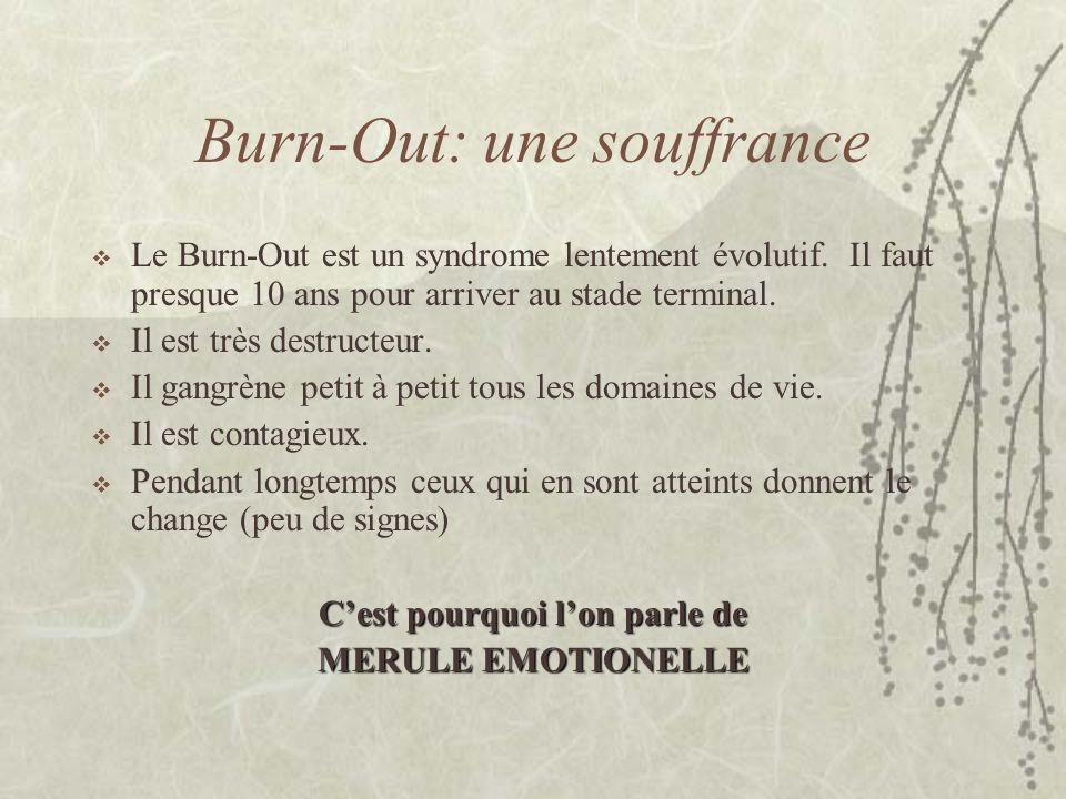 Burn-Out: une souffrance