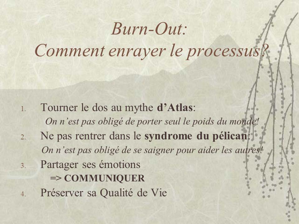 Burn-Out: Comment enrayer le processus