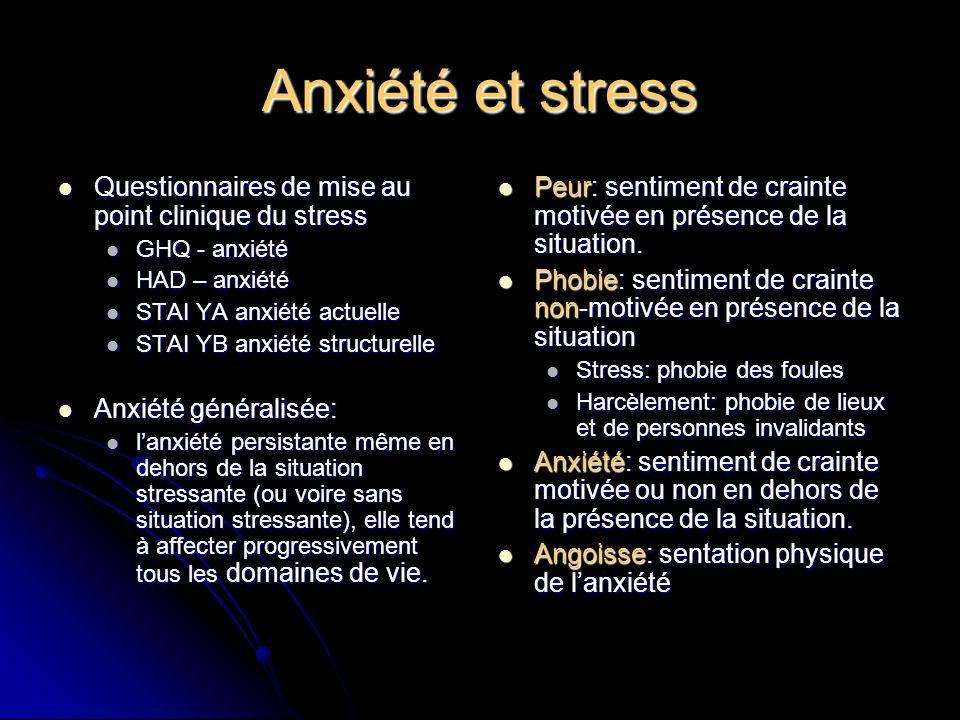 Anxiété et stress Questionnaires de mise au point clinique du stress