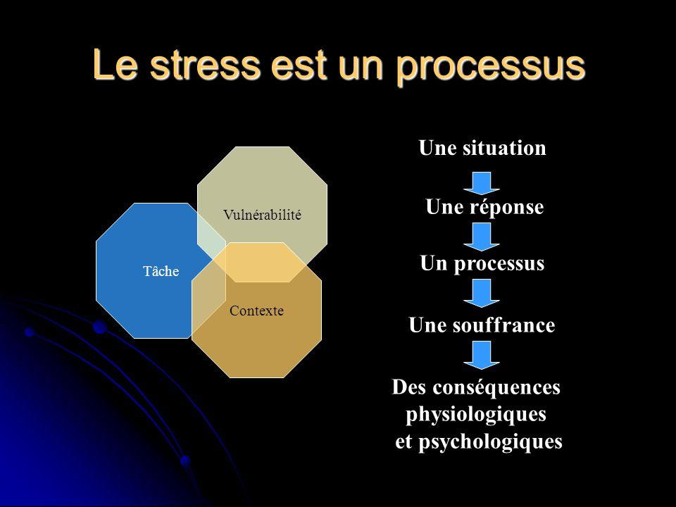 Le stress est un processus