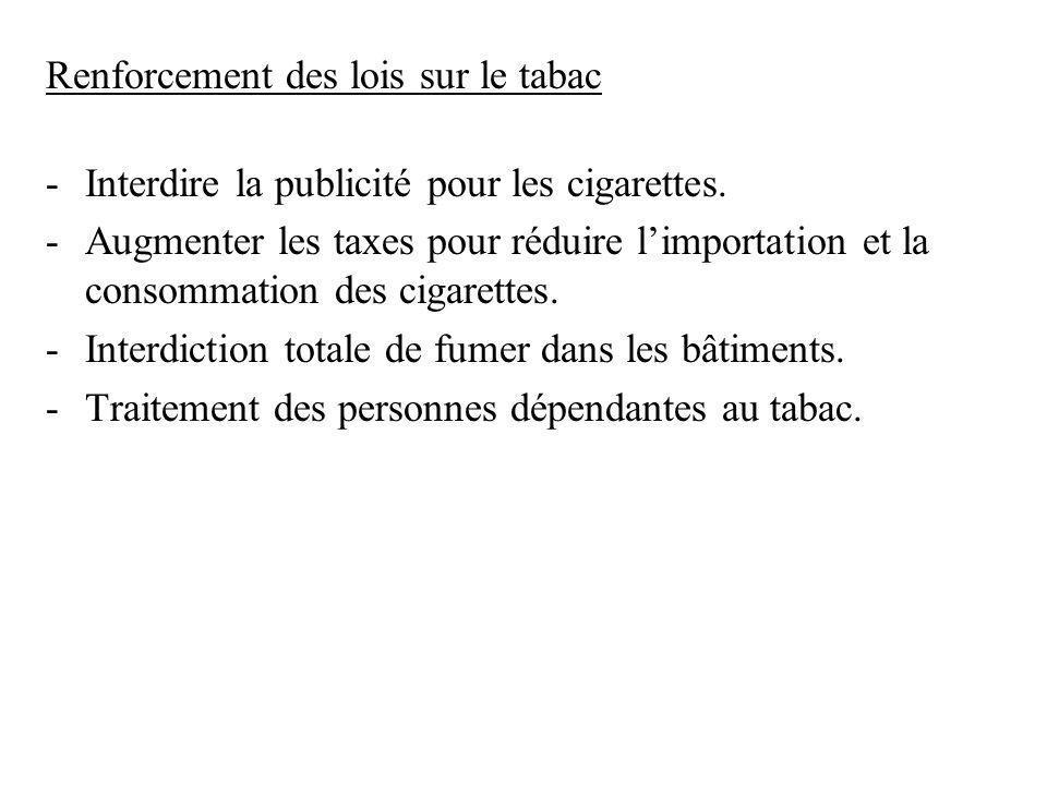 Renforcement des lois sur le tabac