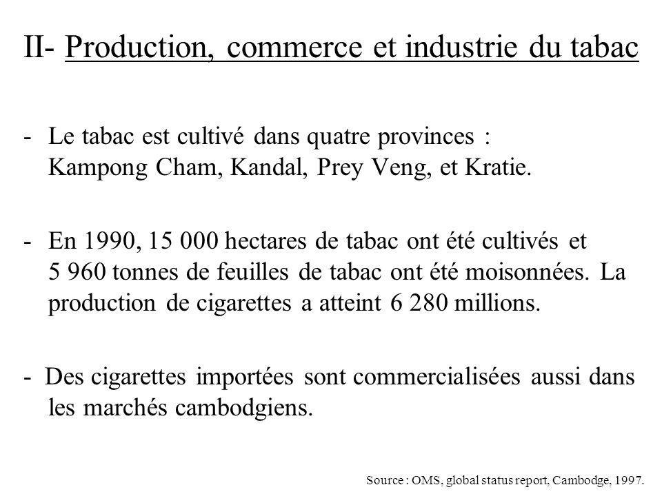 II- Production, commerce et industrie du tabac