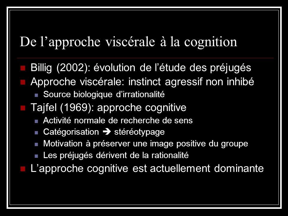 De l'approche viscérale à la cognition