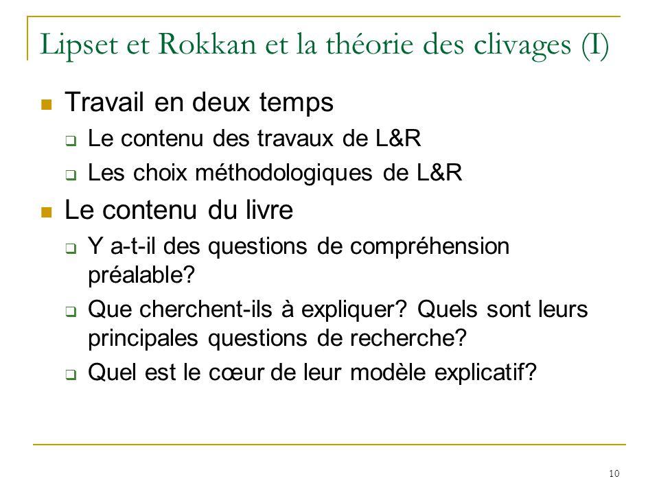 Lipset et Rokkan et la théorie des clivages (I)