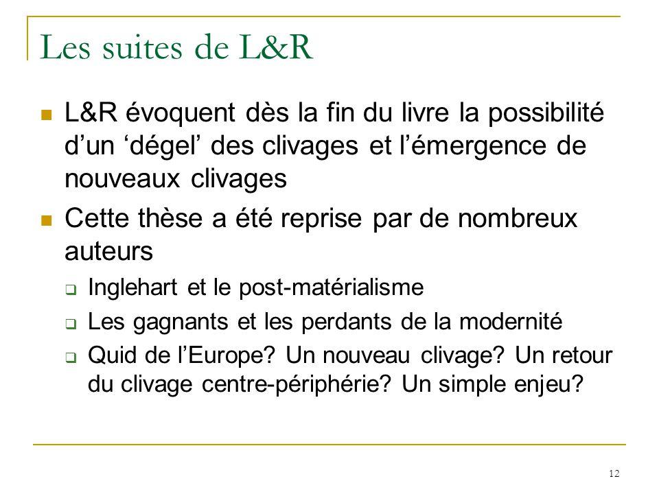Les suites de L&R L&R évoquent dès la fin du livre la possibilité d'un 'dégel' des clivages et l'émergence de nouveaux clivages.