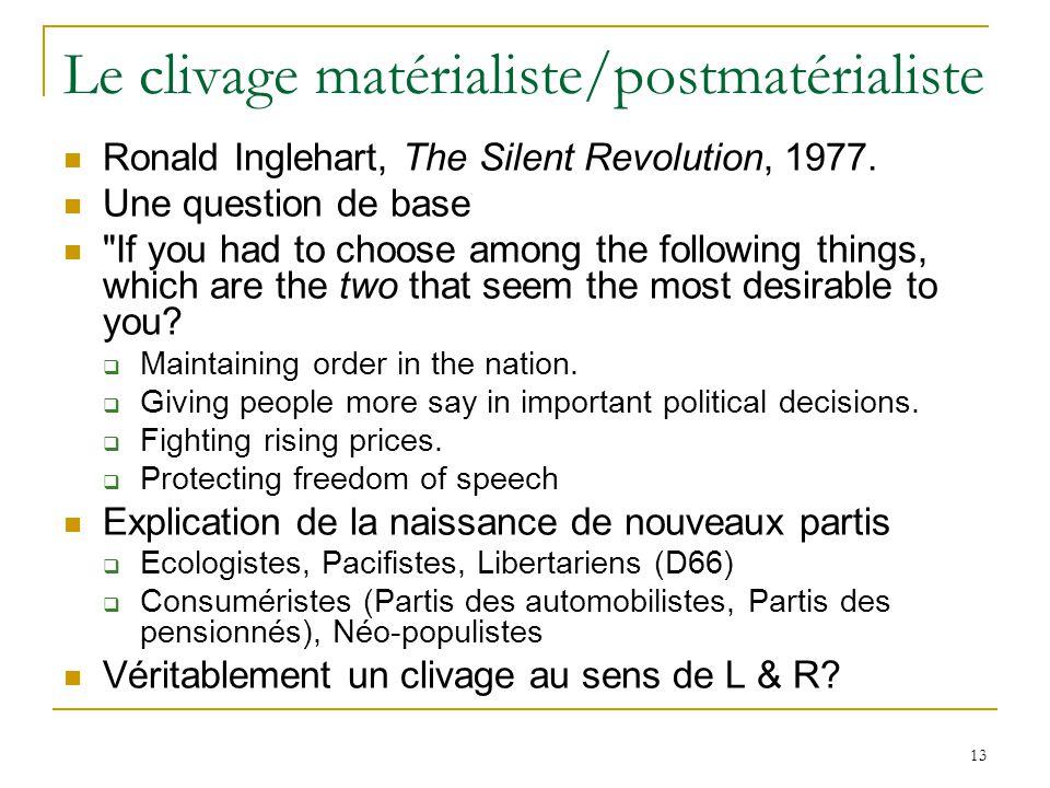 Le clivage matérialiste/postmatérialiste