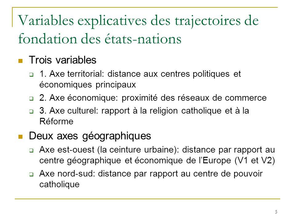 Variables explicatives des trajectoires de fondation des états-nations
