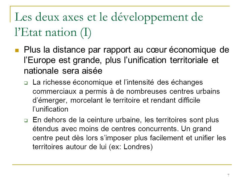 Les deux axes et le développement de l'Etat nation (I)