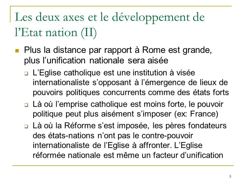 Les deux axes et le développement de l'Etat nation (II)