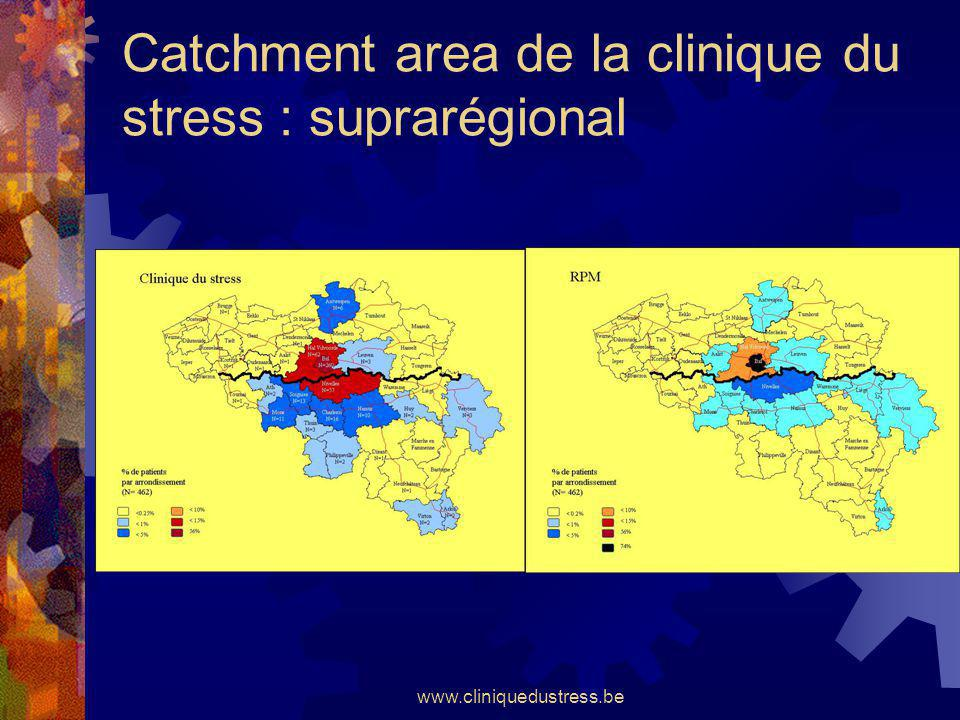 Catchment area de la clinique du stress : suprarégional